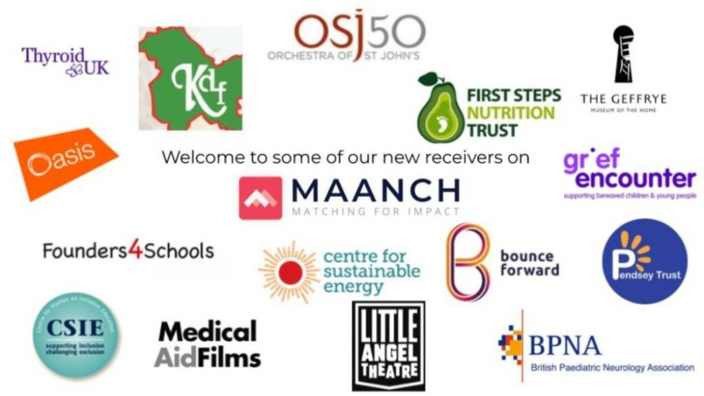 Recent organisations who have onboarded on Maanch.com